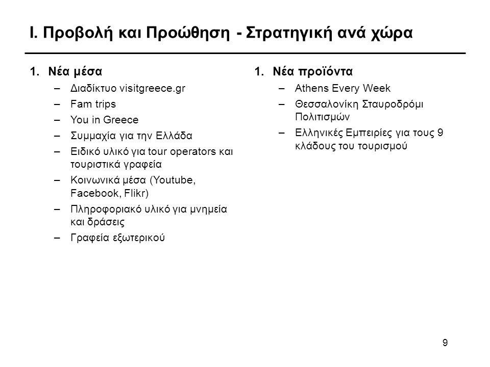 9 Ι. Προβολή και Προώθηση - Στρατηγική ανά χώρα 1.Νέα μέσα –Διαδίκτυο visitgreece.gr –Fam trips –You in Greece –Συμμαχία για την Ελλάδα –Ειδικό υλικό