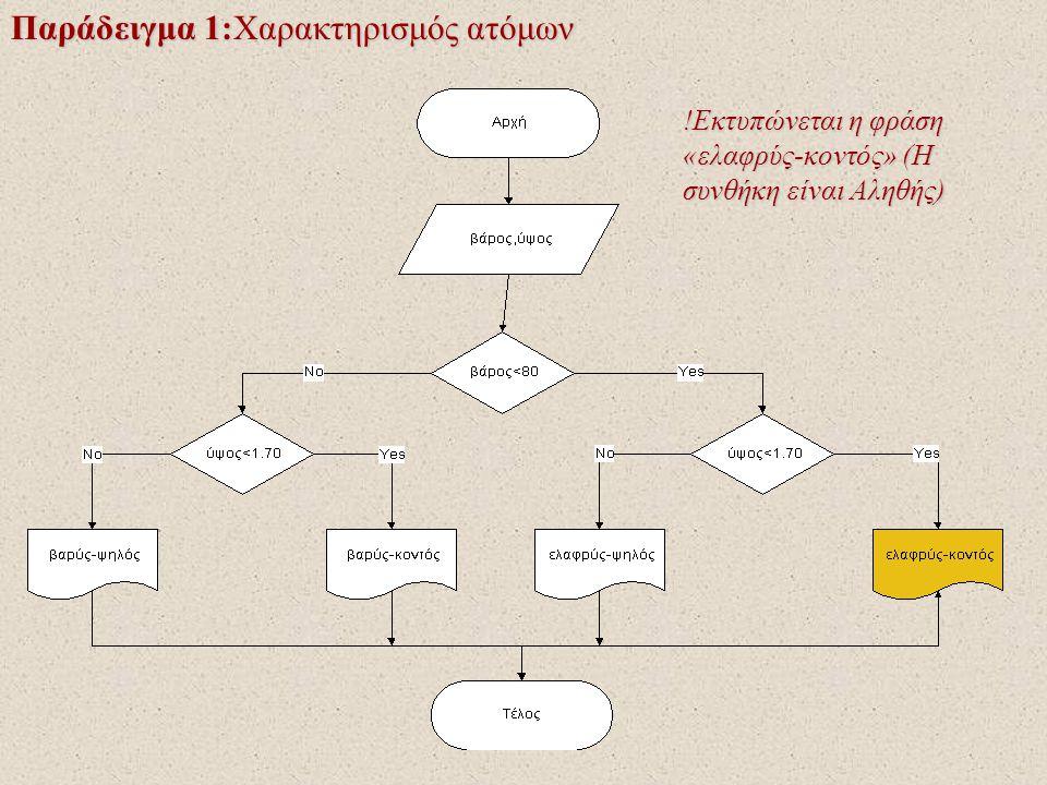 Παράδειγμα 1:Χαρακτηρισμός ατόμων !Εκτυπώνεται η φράση «ελαφρύς-κοντός» (Η συνθήκη είναι Αληθής)