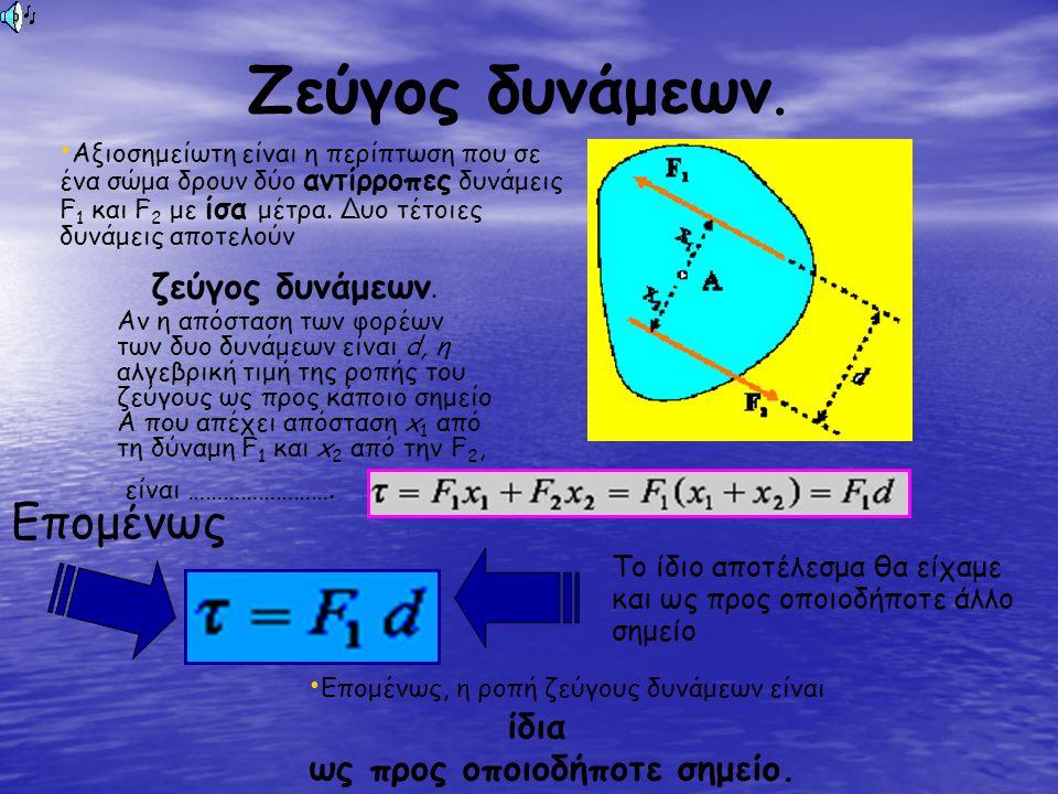 • • διεύθυνση κάθετη στο επίπεδο που ορίζεται από τη δύναμη και το σημείο Ο και φορά που δίνεται από τον κανόνα του δεξιού χεριού. Ροπή δύναμης F ως π