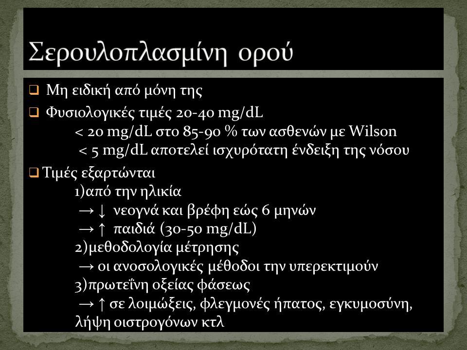  Μη ειδική από μόνη της  Φυσιολογικές τιμές 20-40 mg/dL < 20 mg/dL στο 85-90 % των ασθενών με Wilson < 5 mg/dL αποτελεί ισχυρότατη ένδειξη της νόσου