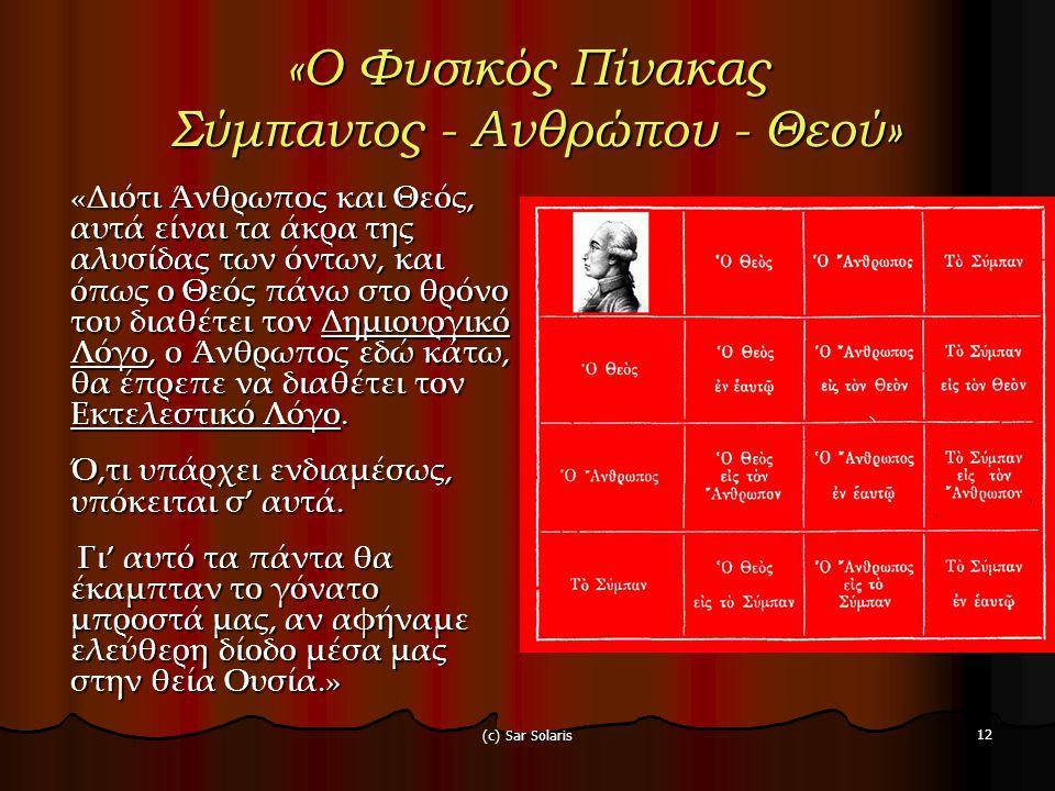 (c) Sar Solaris 11 «Ίδε ο Άνθρωπος»  Χαμένος στον πρόσκαιρο κόσμο των φαινομένων, στο «Δάσος των Σφαλμάτων», απαρνήθηκε την πνευματικότητά του.