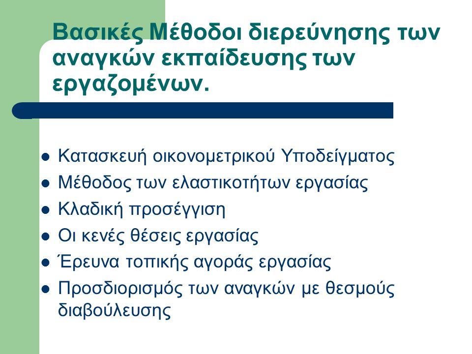 Βασικές Μέθοδοι διερεύνησης των αναγκών εκπαίδευσης των εργαζομένων.