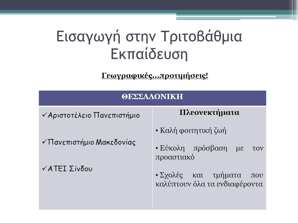 Εισαγωγή στην Τριτοβάθμια Εκπαίδευση Γεωγραφικές...προτιμήσεις! ΘΕΣΣΑΛΟΝΙΚΗ  Αριστοτέλειο Πανεπιστήμιο  Πανεπιστήμιο Μακεδονίας  ΑΤΕΙ Σίνδου Πλεονε