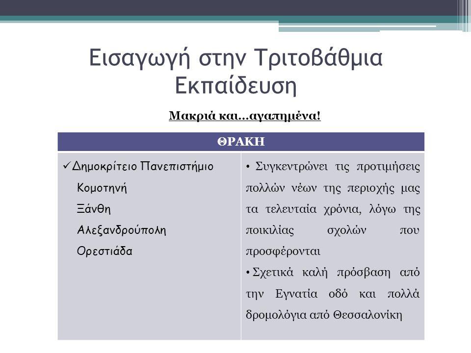 Εισαγωγή στην Τριτοβάθμια Εκπαίδευση Μακριά και…αγαπημένα! ΘΡΑΚΗ  Δημοκρίτειο Πανεπιστήμιο Κομοτηνή Ξάνθη Αλεξανδρούπολη Ορεστιάδα • Συγκεντρώνει τις