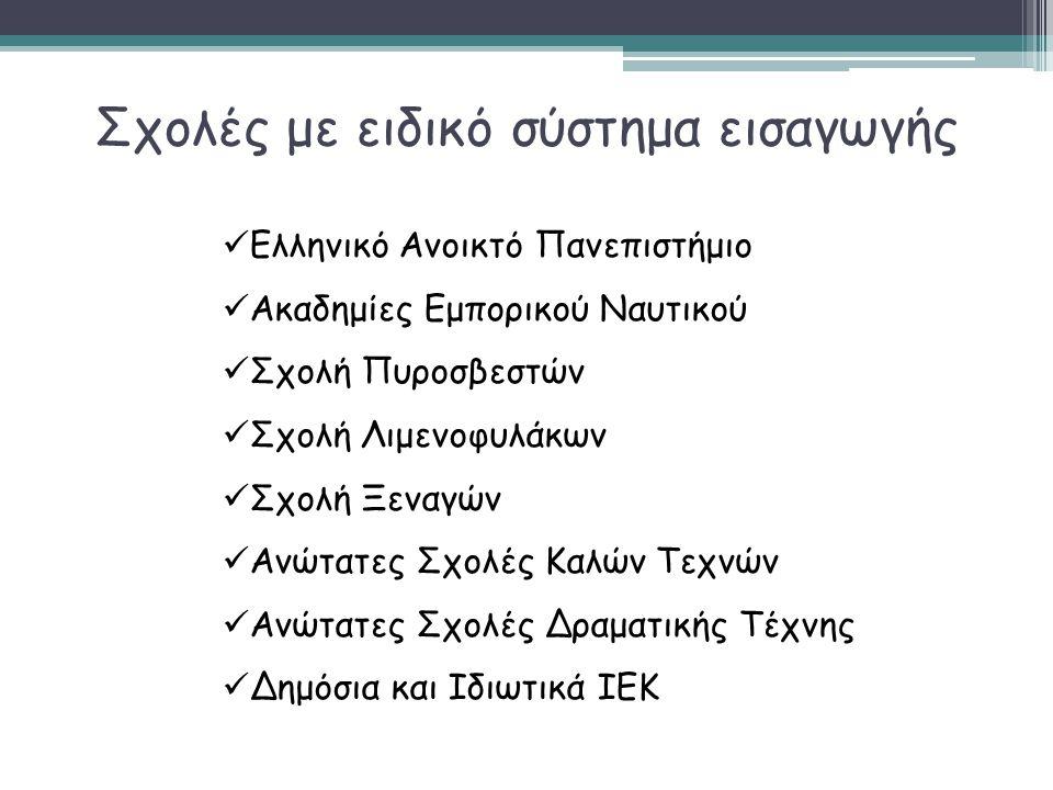 Σχολές με ειδικό σύστημα εισαγωγής  Ελληνικό Ανοικτό Πανεπιστήμιο  Ακαδημίες Εμπορικού Ναυτικού  Σχολή Πυροσβεστών  Σχολή Λιμενοφυλάκων  Σχολή Ξε