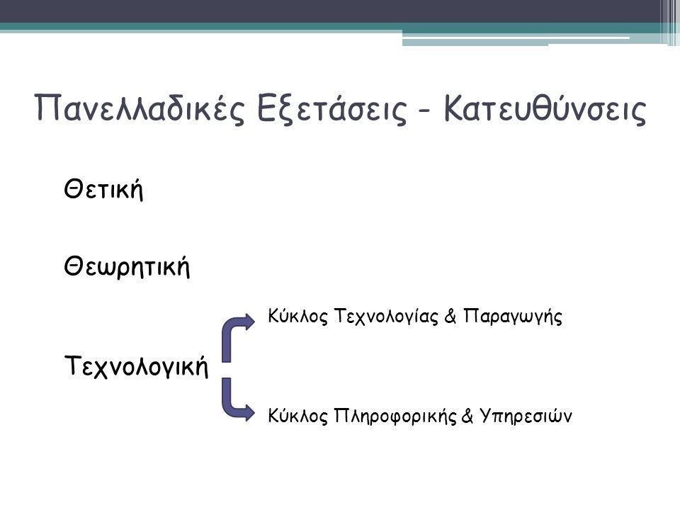 Εισαγωγή στην Τριτοβάθμια Εκπαίδευση Γεωγραφικές...προτιμήσεις.