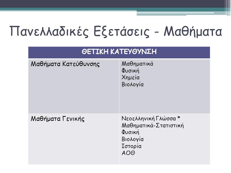 Πανελλαδικές Εξετάσεις - Μαθήματα ΘΕΤΙΚΗ ΚΑΤΕΥΘΥΝΣΗ Μαθήματα Κατεύθυνσης Μαθηματικά Φυσική Χημεία Βιολογία Μαθήματα Γενικής Νεοελληνική Γλώσσα * Μαθημ
