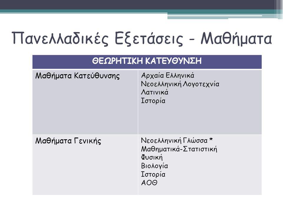 Πανελλαδικές Εξετάσεις - Μαθήματα ΘΕΩΡΗΤΙΚΗ ΚΑΤΕΥΘΥΝΣΗ Μαθήματα Κατεύθυνσης Αρχαία Ελληνικά Νεοελληνική Λογοτεχνία Λατινικά Ιστορία Μαθήματα Γενικής Ν