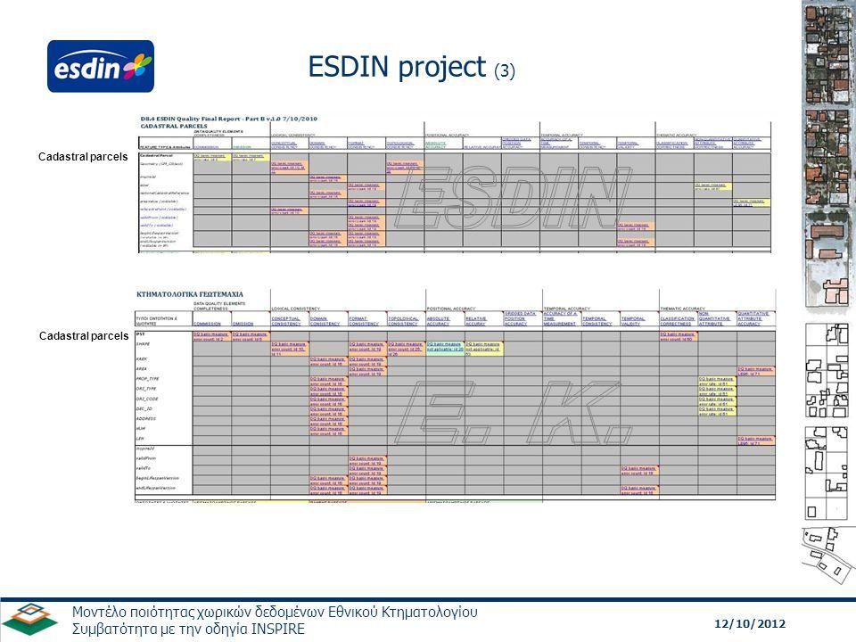 12/10/2012 Μοντέλο ποιότητας χωρικών δεδομένων Εθνικού Κτηματολογίου Συμβατότητα με την οδηγία INSPIRE ESDIN project (3) Cadastral parcels Cadastral b