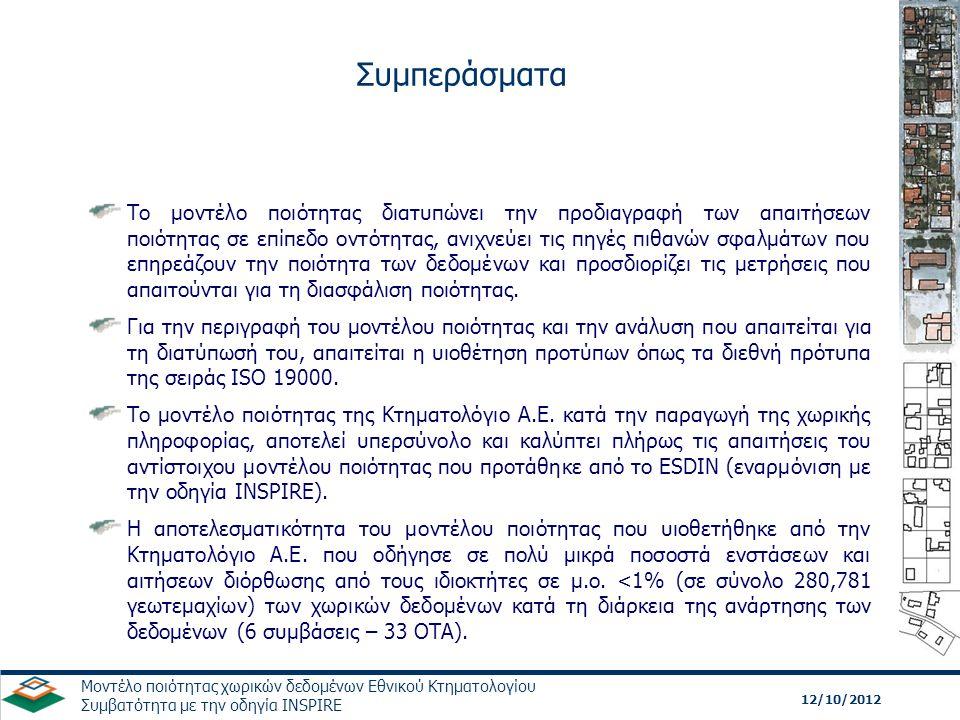 12/10/2012 Μοντέλο ποιότητας χωρικών δεδομένων Εθνικού Κτηματολογίου Συμβατότητα με την οδηγία INSPIRE Συμπεράσματα Το μοντέλο ποιότητας διατυπώνει τη