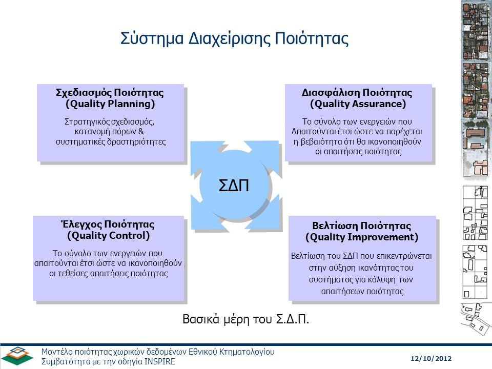 Σύστημα Διαχείρισης Ποιότητας Βασικά μέρη του Σ.Δ.Π. 12/10/2012 Μοντέλο ποιότητας χωρικών δεδομένων Εθνικού Κτηματολογίου Συμβατότητα με την οδηγία IN
