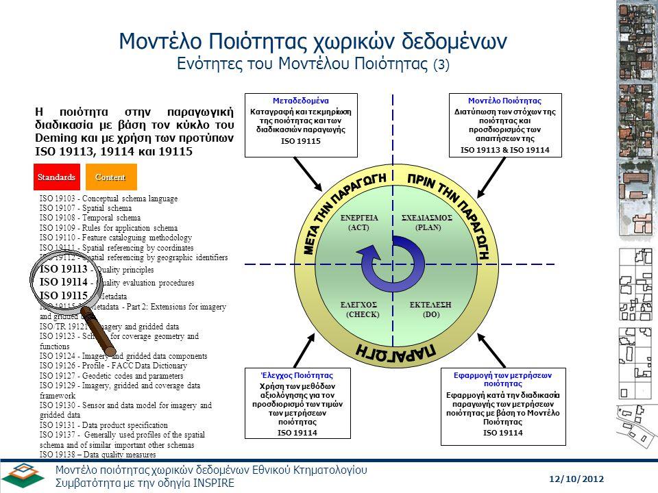 12/10/2012 Μοντέλο ποιότητας χωρικών δεδομένων Εθνικού Κτηματολογίου Συμβατότητα με την οδηγία INSPIRE Πληρότητα Υπέρβαση (commission) Παράλειψη (omission) Υπέρβαση (commission) Παράλειψη (omission) Λογική Συνέπεια Εννοιολογική συνέπεια (conceptual consistency) Συνέπεια σε σχέση με το εύρος των τιμών (domain consistency) Συνέπεια μορφοποίησης (format consistency) Τοπολογική συνέπεια (topological consistency) Εννοιολογική συνέπεια (conceptual consistency) Συνέπεια σε σχέση με το εύρος των τιμών (domain consistency) Συνέπεια μορφοποίησης (format consistency) Τοπολογική συνέπεια (topological consistency) Ακρίβεια Θέσης Απόλυτη ή εξωτερική ακρίβεια (absolute accuracy) Σχετική ή εσωτερική ακρίβεια (relative accuracy) Ακρίβειας θέσης δεδομένων πλέγματος (gridded data position accuracy) Απόλυτη ή εξωτερική ακρίβεια (absolute accuracy) Σχετική ή εσωτερική ακρίβεια (relative accuracy) Ακρίβειας θέσης δεδομένων πλέγματος (gridded data position accuracy) Χρονική Ακρίβεια Ακρίβεια χρονικών μετρήσεων (accuracy of a time measurement) Χρονική συνέπεια (temporal consistency) Χρονική εγκυρότητα – επικαιροποίηση (temporal validity) Ακρίβεια χρονικών μετρήσεων (accuracy of a time measurement) Χρονική συνέπεια (temporal consistency) Χρονική εγκυρότητα – επικαιροποίηση (temporal validity) Θεματική Ακρίβεια Ορθότητα κατηγοριοποίησης (classification correctness) Ορθότητα μη-ποσοτικών ιδιοτήτων (non-quantitative attribute accuracy) Ορθότητα ποσοτικών ιδιοτήτων (quantitative attribute correctness) Ορθότητα κατηγοριοποίησης (classification correctness) Ορθότητα μη-ποσοτικών ιδιοτήτων (non-quantitative attribute accuracy) Ορθότητα ποσοτικών ιδιοτήτων (quantitative attribute correctness) Στοιχεία ποιότητας & επιμέρους στοιχεία ποιότητας (ISO 19113)