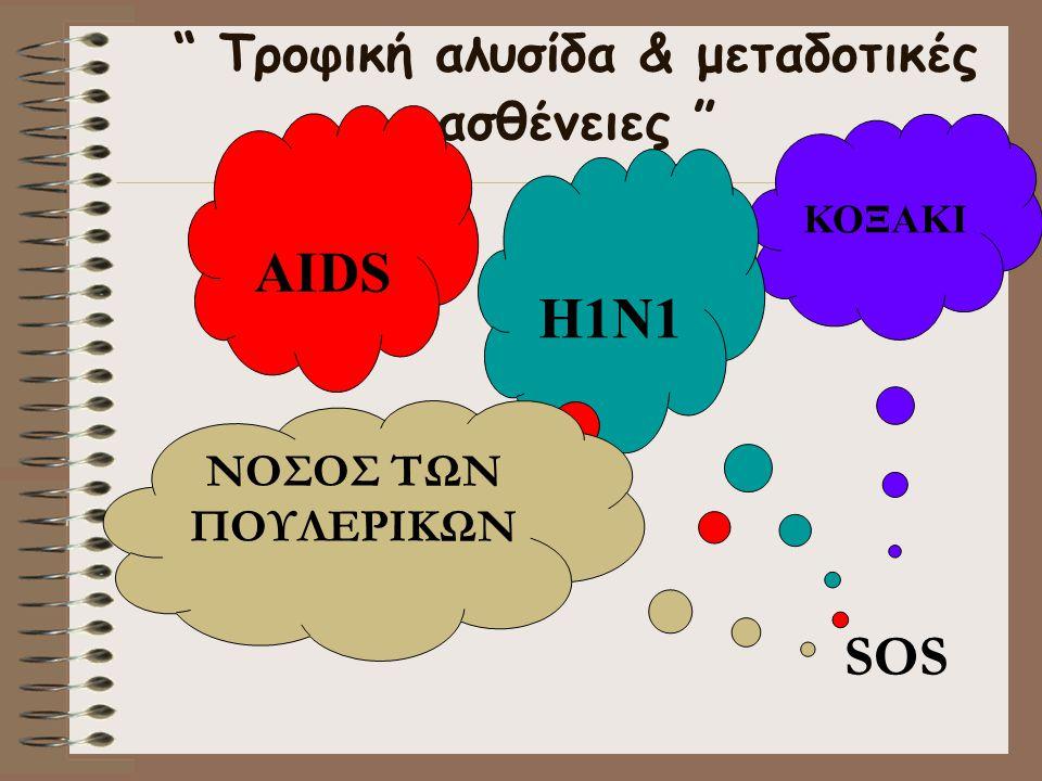 Τροφική αλυσίδα & μεταδοτικές ασθένειες ΚΟΞΑΚΙ H1N1 AIDS ΝΟΣΟΣ ΤΩΝ ΠΟΥΛΕΡΙΚΩΝ SOS