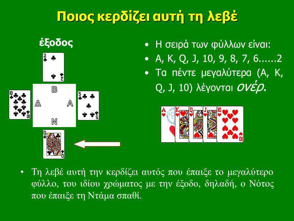 Ποιος κερδίζει αυτή τη λεβέ •Η σειρά των φύλλων είναι: •Α, K, Q, J, 10, 9, 8, 7, 6......2 •Τα πέντε μεγαλύτερα (Α, Κ, Q, J, 10) λέγονται ονέρ. έξοδος