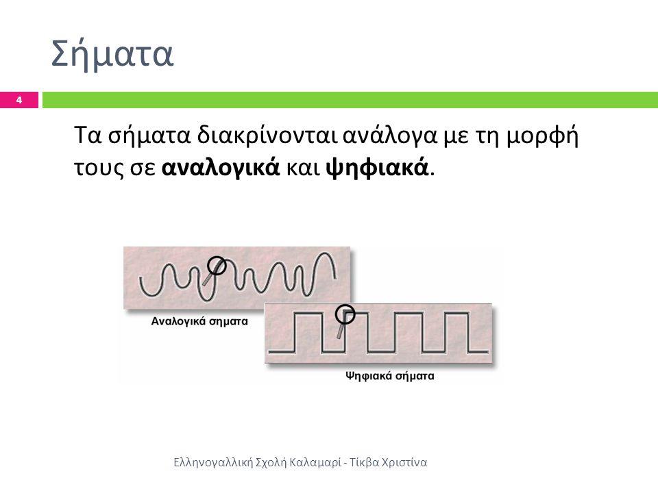 Σήματα Ελληνογαλλική Σχολή Καλαμαρί - Τίκβα Χριστίνα 5  Τα αναλογικά σήματα εμφανίζουν συνεχή μεταβολή ενός μεγέθους στο χρόνο, π.