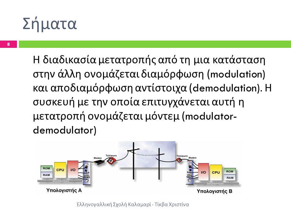 Τρόποι μετάδοσης Μετάδοση μέσα από φυσικές γραμμές, δηλαδή καλώδια Μετάδοση με ασύρματο τρόπο μέσω ηλεκτρομαγνητικών κυμάτων, δι ' επίγειων σταθμών ή δορυφόρων.