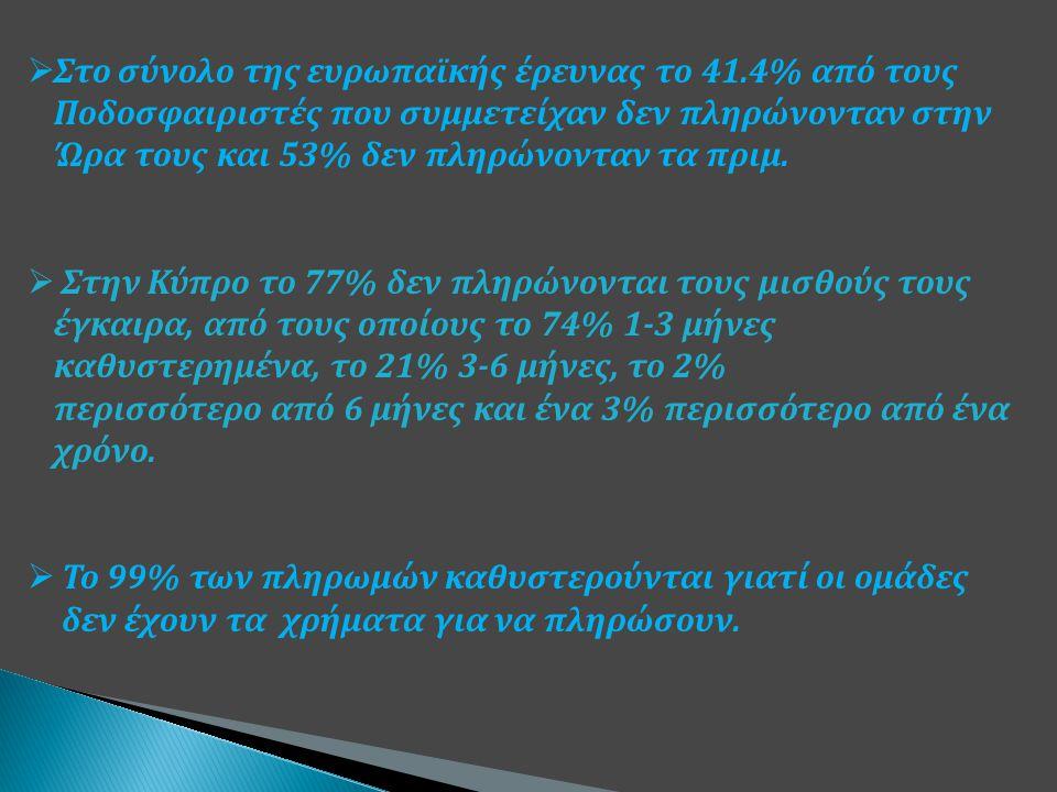  Μόνο το 25% πληρώνουν τα πριμ στις συμφωνηθείσες ημερομηνίες.