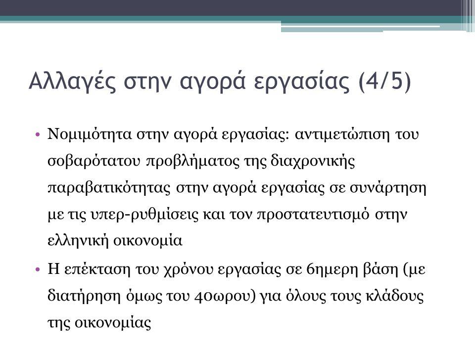 Αλλαγές στην αγορά εργασίας (4/5) •Νομιμότητα στην αγορά εργασίας: αντιμετώπιση του σοβαρότατου προβλήματος της διαχρονικής παραβατικότητας στην αγορά εργασίας σε συνάρτηση με τις υπερ-ρυθμίσεις και τον προστατευτισμό στην ελληνική οικονομία •Η επέκταση του χρόνου εργασίας σε 6ημερη βάση (με διατήρηση όμως του 40ωρου) για όλους τους κλάδους της οικονομίας