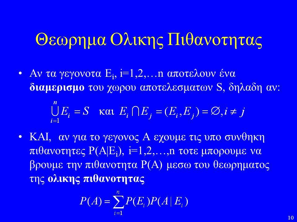10 Θεωρημα Ολικης Πιθανοτητας •Αν τα γεγονοτα Ε i, i=1,2,…n αποτελουν ένα διαμερισμο του χωρου αποτελεσματων S, δηλαδη αν: •ΚΑΙ, αν για το γεγονος Α ε