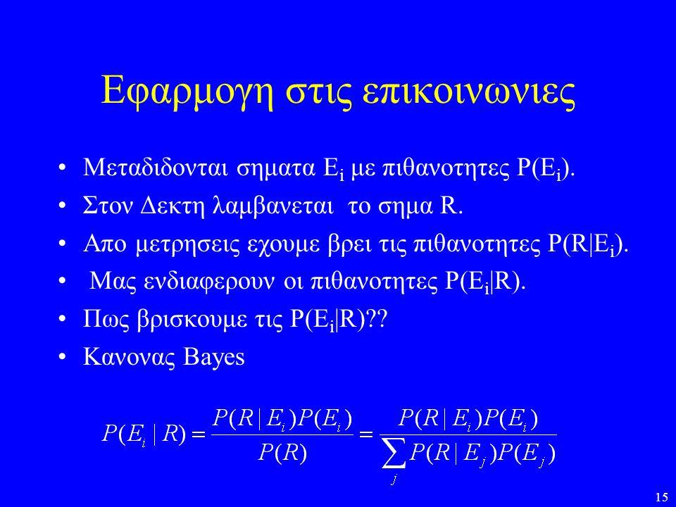 15 Εφαρμογη στις επικοινωνιες •Μεταδιδονται σηματα Ε i με πιθανοτητες P(E i ). •Στον Δεκτη λαμβανεται το σημα R. •Απο μετρησεις εχουμε βρει τις πιθανο