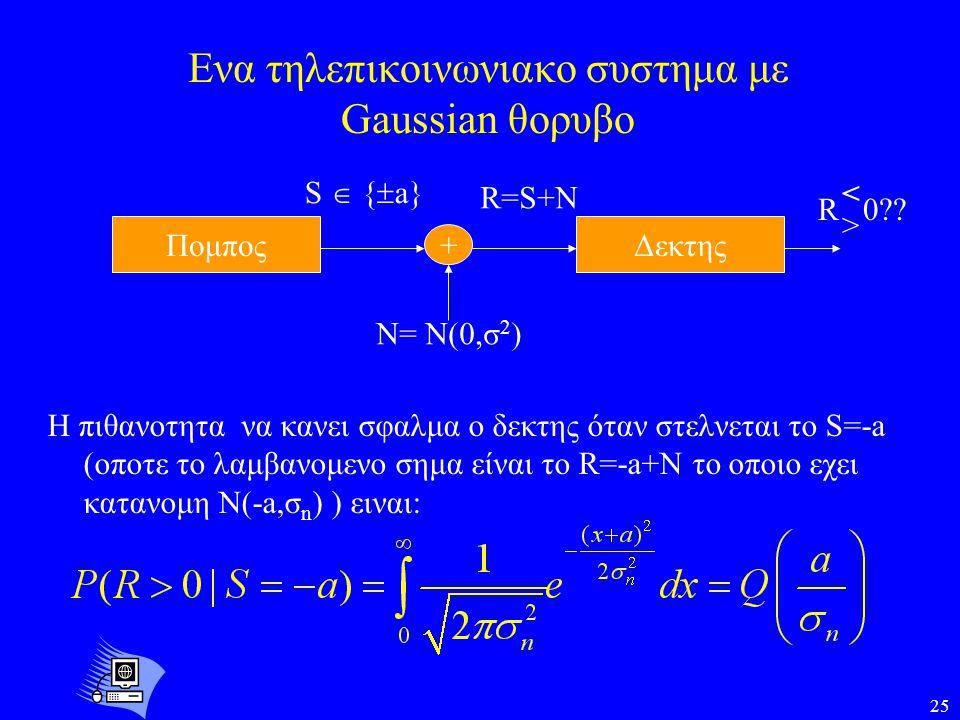 25 Ενα τηλεπικοινωνιακο συστημα με Gaussian θορυβο Η πιθανοτητα να κανει σφαλμα ο δεκτης όταν στελνεται το S=-a (οποτε το λαμβανομενο σημα είναι το R=
