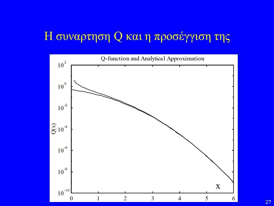 27 Η συναρτηση Q και η προσέγγιση της x