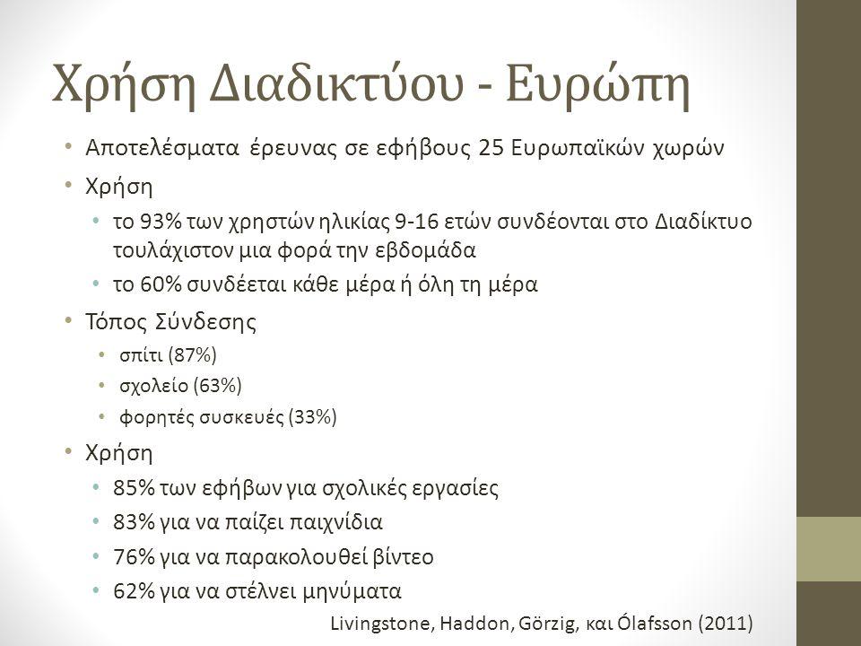 Χρήση Διαδικτύου - Ελλάδα • Αυξητική τάση παρουσιάζει η χρήση του Διαδικτύου στην Ελλάδα • Το 2010, τα μισά νοικοκυριά είχαν Η/Υ (53,4%), ποσοστό κατά πολύ υψηλότερο σε σχέση με το 36,7% το 2006.