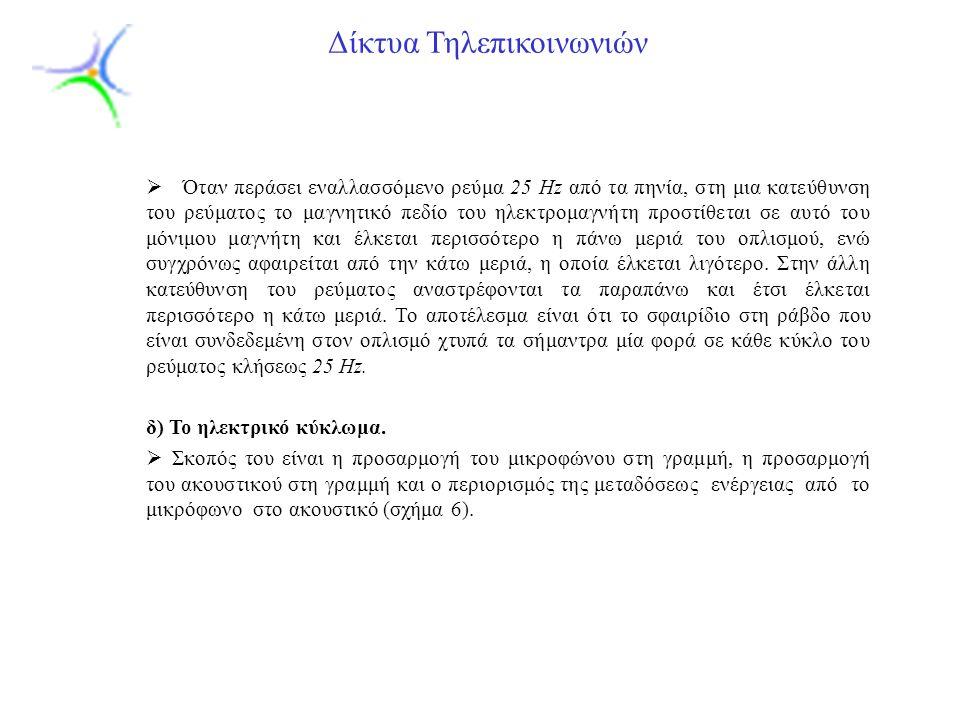 Slide 14 Δίκτυα Τηλεπικοινωνιών  Όταν περάσει εναλλασσόμενο ρεύμα 25 Ηz από τα πηνία, στη μια κατεύθυνση του ρεύματος το μαγνητικό πεδίο του ηλεκτρομ