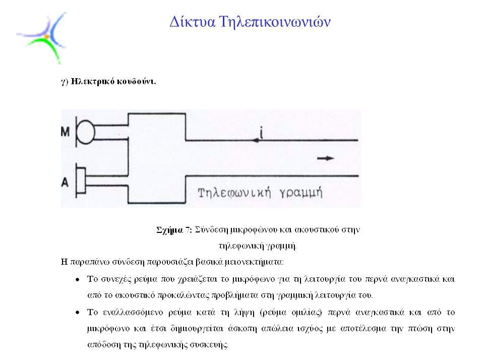 Slide 16 Δίκτυα Τηλεπικοινωνιών