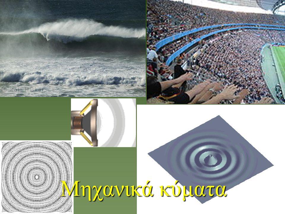 Εγκάρσια και διαμήκη κύματα  Διαμήκη κύματα: όλα τα σημεία του ελαστικού μέσου ταλαντώνονται παράλληλα στη διεύθυνση διάδοσης του κύματος.