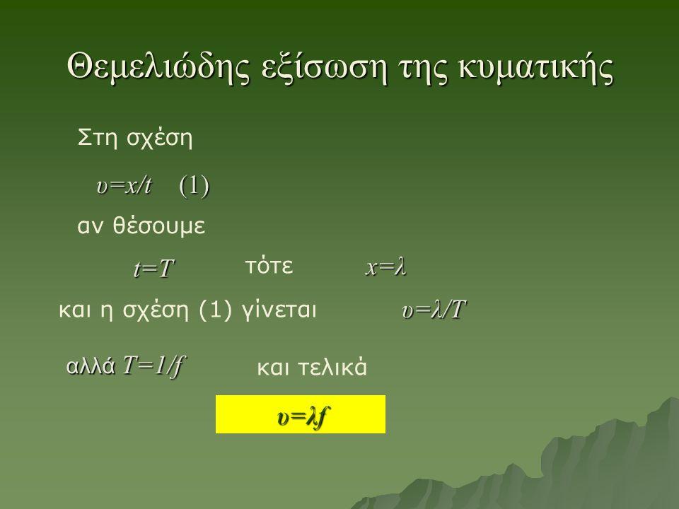 Θεμελιώδης εξίσωση της κυματικής υ=x/t (1) t=Tt=Tt=Tt=T x=λ υ=λ/Τ υ=λf αλλά Τ=1/f Στη σχέση αν θέσουμε τότε και η σχέση (1) γίνεται και τελικά