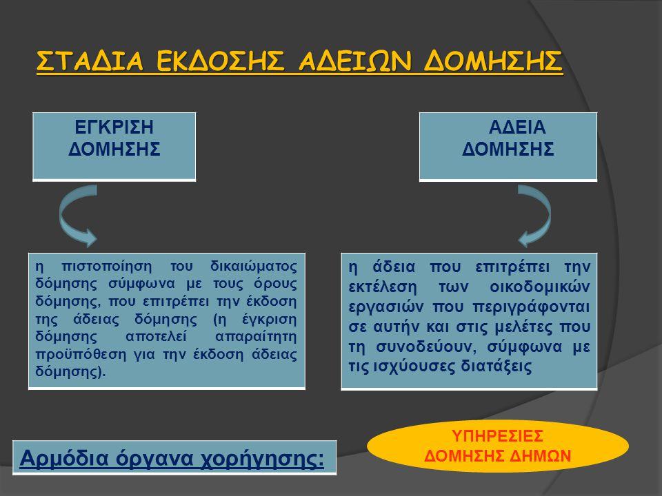 α) Δοκιμαστικές τομές του εδάφους και εκσκαφή μετά από έγγραφο της αρμόδιας αρχαιολογικής υπηρεσίας.