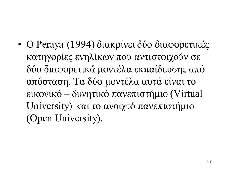 14 •Ο Peraya (1994) διακρίνει δύο διαφορετικές κατηγορίες ενηλίκων που αντιστοιχούν σε δύο διαφορετικά μοντέλα εκπαίδευσης από απόσταση.