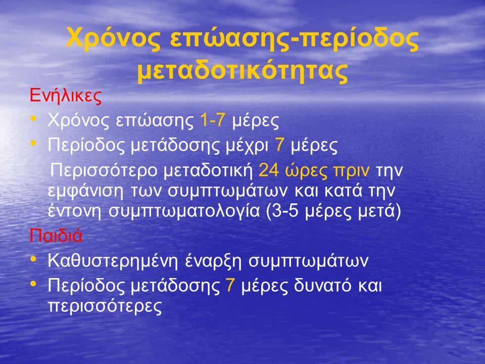 Χρόνος επώασης-περίοδος μεταδοτικότητας Ενήλικες • • Χρόνος επώασης 1-7 μέρες • • Περίοδος μετάδοσης μέχρι 7 μέρες Περισσότερο μεταδοτική 24 ώρες πριν