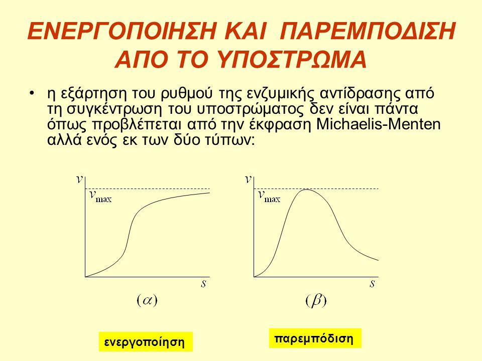 ΕΝΕΡΓΟΠΟΙΗΣΗ ΚΑΙ ΠΑΡΕΜΠΟΔΙΣΗ ΑΠΟ ΤΟ ΥΠΟΣΤΡΩΜΑ •η εξάρτηση του ρυθμού της ενζυμικής αντίδρασης από τη συγκέντρωση του υποστρώματος δεν είναι πάντα όπως