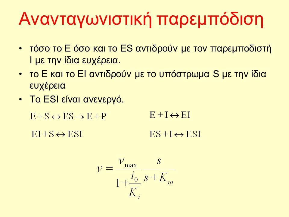Ανανταγωνιστική παρεμπόδιση •τόσο το Ε όσο και το ES αντιδρούν με τον παρεμποδιστή I με την ίδια ευχέρεια. •το E και το EI αντιδρούν με το υπόστρωμα S