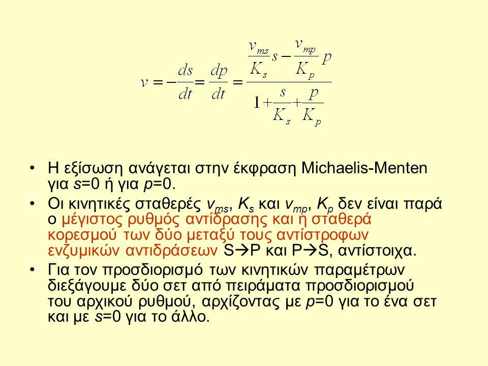 •Η εξίσωση ανάγεται στην έκφραση Michaelis-Menten για s=0 ή για p=0. •Οι κινητικές σταθερές v ms, K s και v mp, Κ p δεν είναι παρά ο μέγιστος ρυθμός α