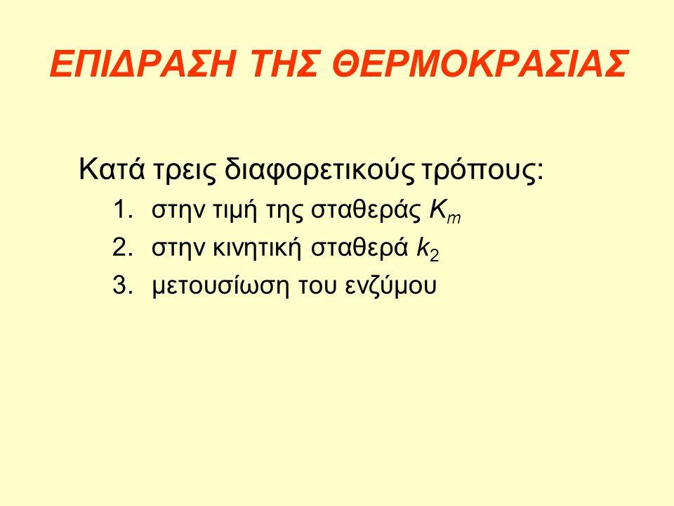 ΕΠΙΔΡΑΣΗ ΤΗΣ ΘΕΡΜΟΚΡΑΣΙΑΣ Kατά τρεις διαφορετικούς τρόπους: 1.στην τιμή της σταθεράς Κ m 2.στην κινητική σταθερά k 2 3.μετουσίωση του ενζύμου