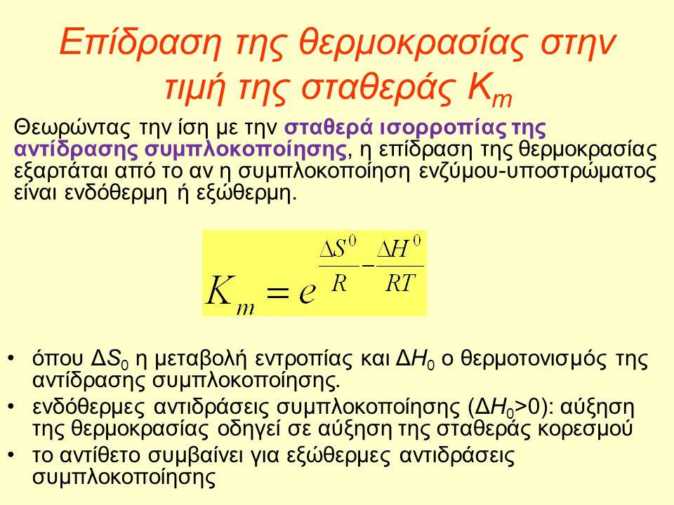 Επίδραση της θερμοκρασίας στην τιμή της σταθεράς Κ m Θεωρώντας την ίση με την σταθερά ισορροπίας της αντίδρασης συμπλοκοποίησης, η επίδραση της θερμοκ