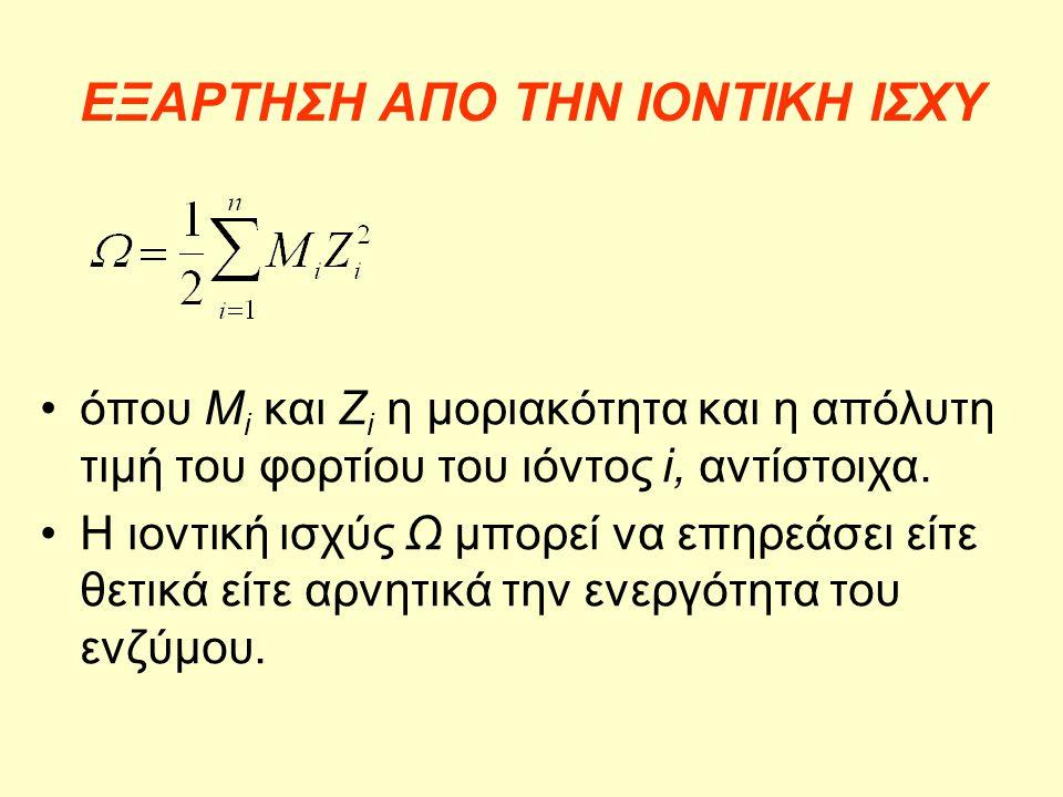 ΕΞΑΡΤΗΣΗ ΑΠΟ ΤΗΝ ΙΟΝΤΙΚΗ ΙΣΧΥ •όπου M i και Z i η μοριακότητα και η απόλυτη τιμή του φορτίου του ιόντος i, αντίστοιχα. •Η ιοντική ισχύς Ω μπορεί να επ