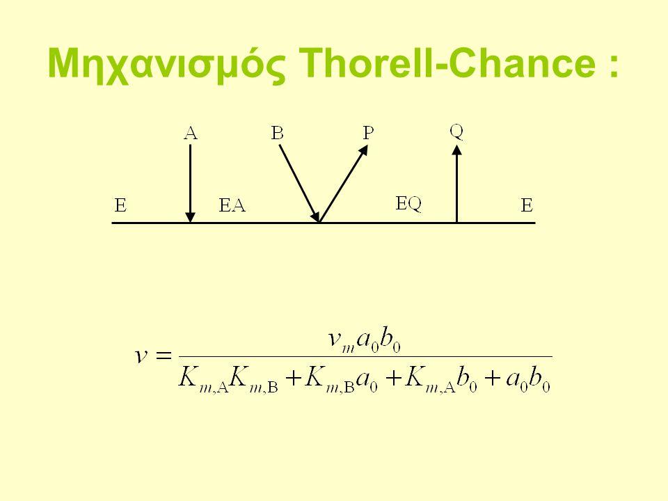 Μηχανισμός Thorell-Chance :