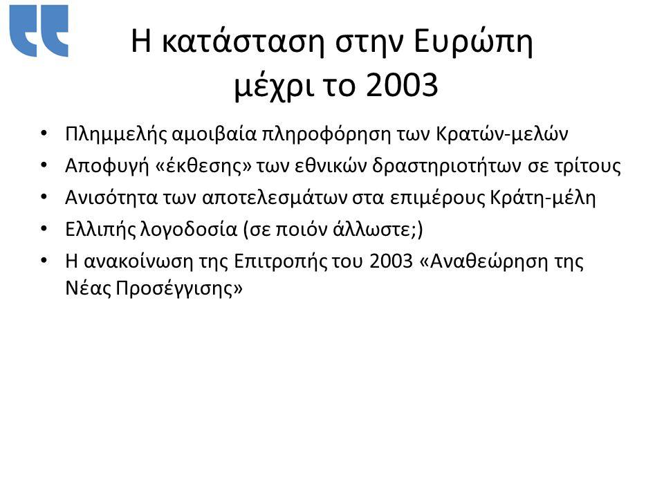 Η κατάσταση στην Ευρώπη μέχρι το 2003 • Πλημμελής αμοιβαία πληροφόρηση των Κρατών-μελών • Αποφυγή «έκθεσης» των εθνικών δραστηριοτήτων σε τρίτους • Ανισότητα των αποτελεσμάτων στα επιμέρους Κράτη-μέλη • Ελλιπής λογοδοσία (σε ποιόν άλλωστε;) • Η ανακοίνωση της Επιτροπής του 2003 «Αναθεώρηση της Νέας Προσέγγισης»