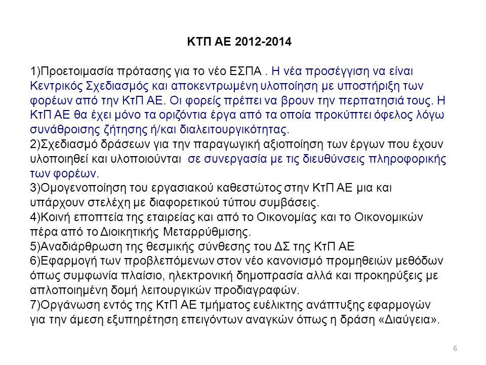 ΚΤΠ ΑΕ 2012-2014 1)Προετοιμασία πρότασης για το νέο ΕΣΠΑ.