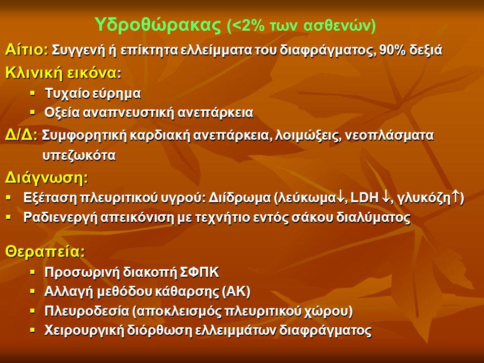 Υδροθώρακας (<2% των ασθενών) Αίτιο: Συγγενή ή επίκτητα ελλείμματα του διαφράγματος, 90% δεξιά Κλινική εικόνα :  Τυχαίο εύρημα  Οξεία αναπνευστική α