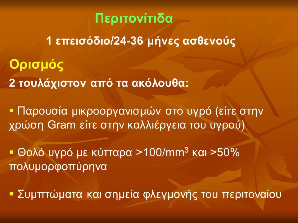 Περιτονίτιδα 1 επεισόδιο/24-36 μήνες ασθενούς 2 τουλάχιστον από τα ακόλουθα:  Παρουσία μικροοργανισμών στο υγρό (είτε στην χρώση Gram είτε στην καλλι
