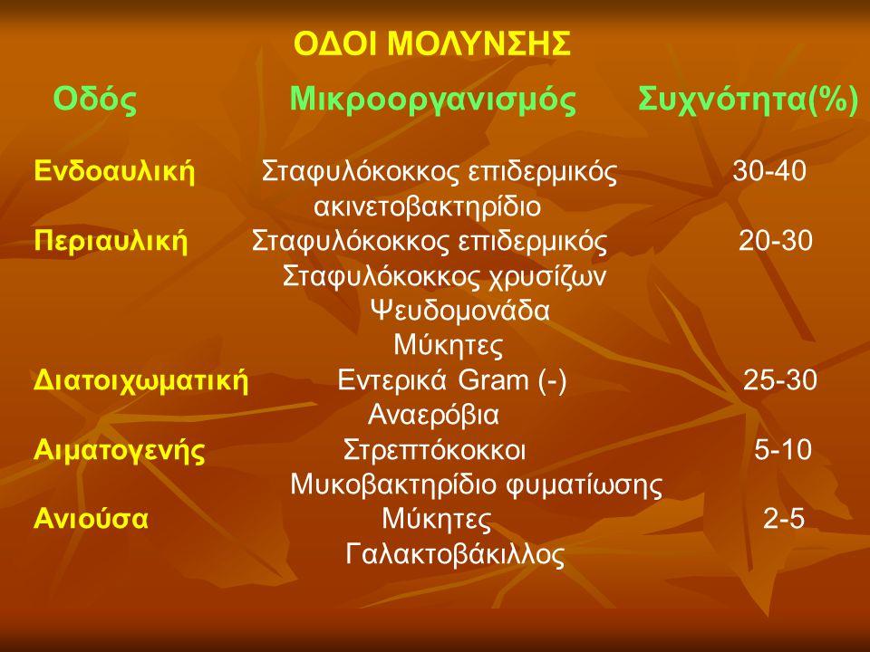ΟΔΟΙ ΜΟΛΥΝΣΗΣ Οδός Μικροοργανισμός Συχνότητα(%) Ενδοαυλική Σταφυλόκοκκος επιδερμικός 30-40 ακινετοβακτηρίδιο Περιαυλική Σταφυλόκοκκος επιδερμικός 20-3