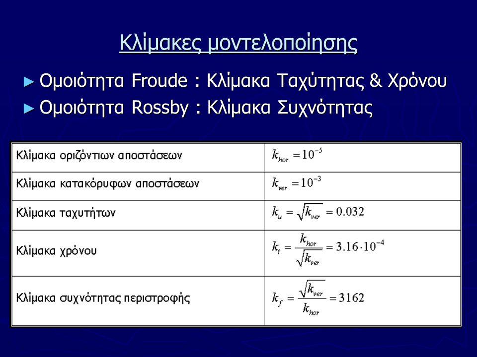 Κλίμακες μοντελοποίησης ► Ομοιότητα Froude : Κλίμακα Ταχύτητας & Χρόνου ► Ομοιότητα Rossby : Κλίμακα Συχνότητας