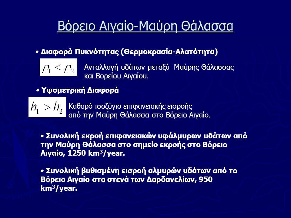 • Διαφορά Πυκνότητας (Θερμοκρασία-Αλατότητα) • Υψομετρική Διαφορά • Συνολική εκροή επιφανειακών υφάλμυρων υδάτων από την Μαύρη Θάλασσα στο σημείο εκροής στο Βόρειο Αιγαίο, 1250 km 3 /year.