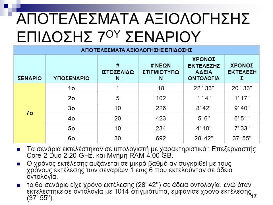 17 ΑΠΟΤΕΛΕΣΜΑΤΑ ΑΞΙΟΛΟΓΗΣΗΣ ΕΠΙΔΟΣΗΣ 7 ΟΥ ΣΕΝΑΡΙΟΥ  Τα σενάρια εκτελέστηκαν σε υπολογιστή με χαρακτηριστικά : Επεξεργαστής Core 2 Duo 2.20 GHz.