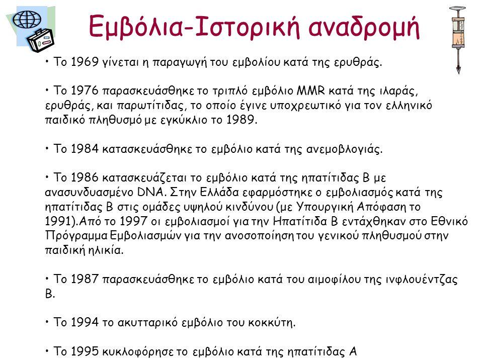 Εμβόλια-Ιστορική αναδρομή • Το 1969 γίνεται η παραγωγή του εμβολίου κατά της ερυθράς.
